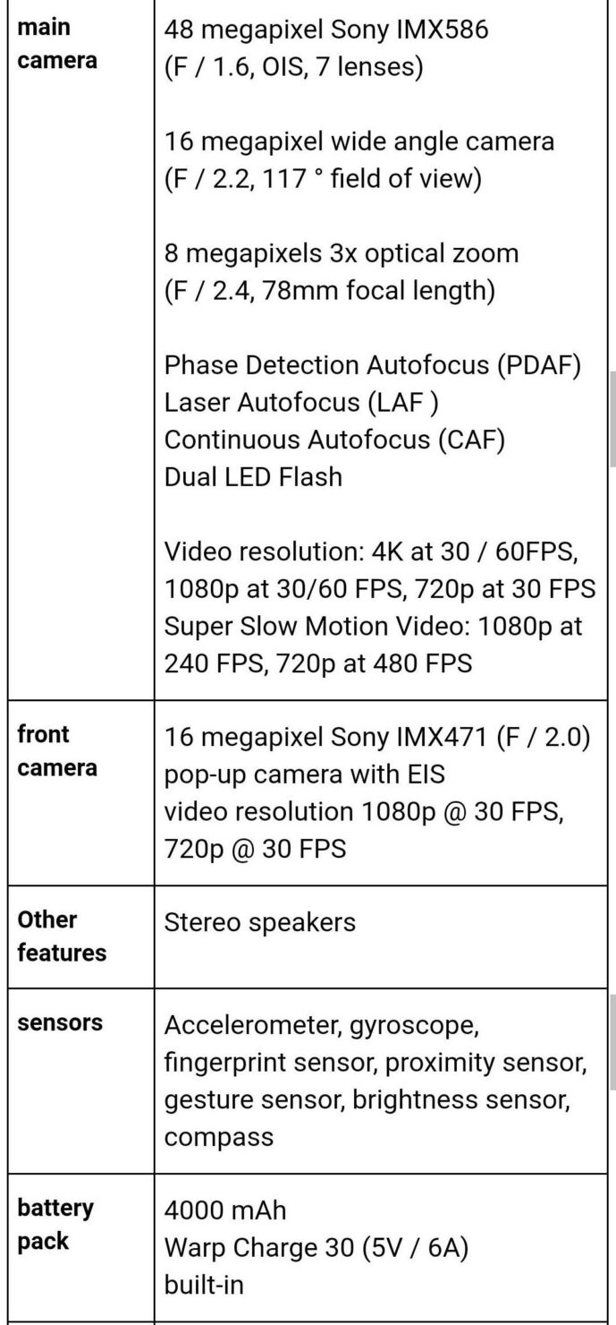 oneplus-7-pro-specifications-100-confirm-882