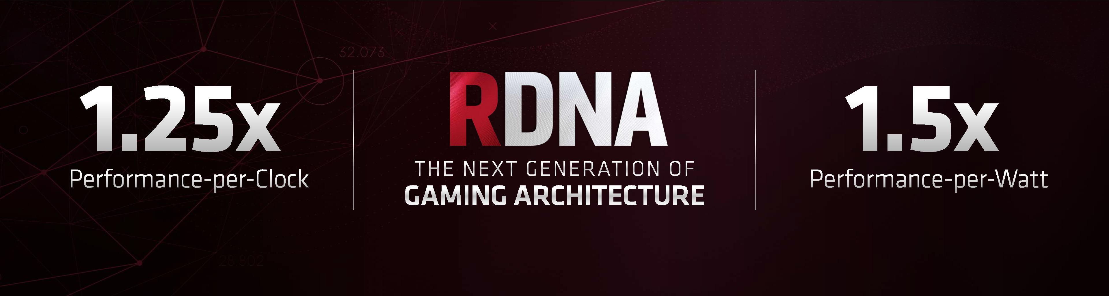 AMD RDNA Microarchitecture