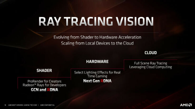 AMD Radeon RX 5700 Official: RX 5700 XT For $449 & RX 5700