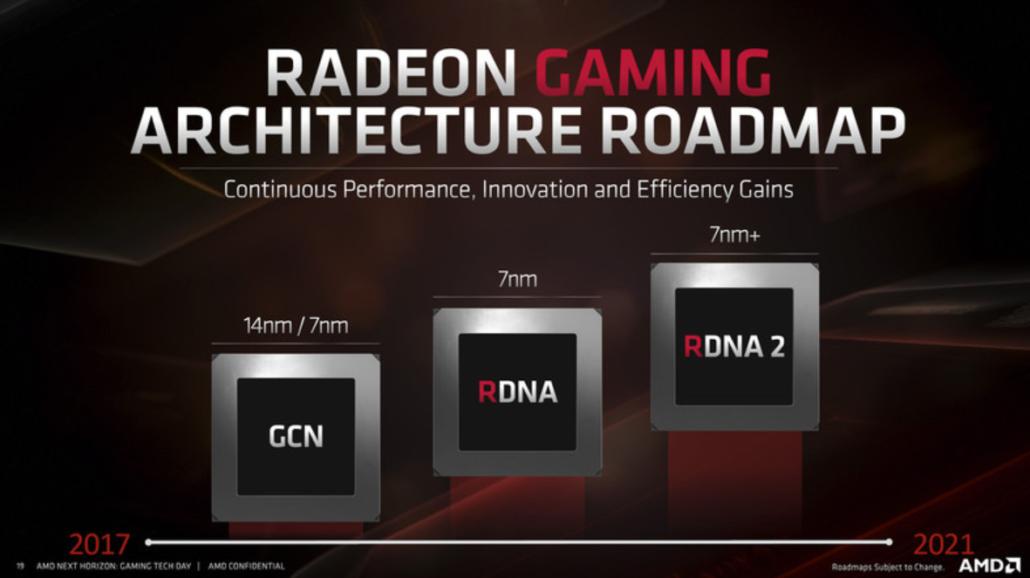 la GPU Navi 'Radeon RX' emblemática de AMD de próxima generación: 5120 núcleos, memoria HBM2e de 24 GB, ancho de banda de 2 TB / s 2