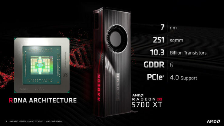 amd-rdna-gpu-architecture-for-navi-radeon-rx-5700-series_3