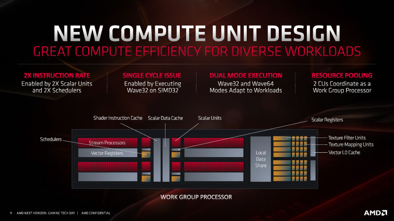 amd-rdna-gpu-architecture-for-navi-radeon-rx-5700-series_7