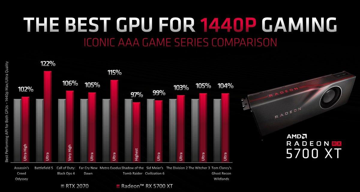 AMD-Radeon-RX-5700-XT-Benchmarks.jpg