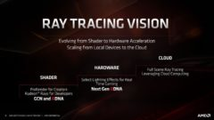 amd-ray-tracing-vision