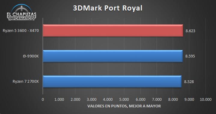 amd-ryzen-5-3600-x470-benchmarks-3