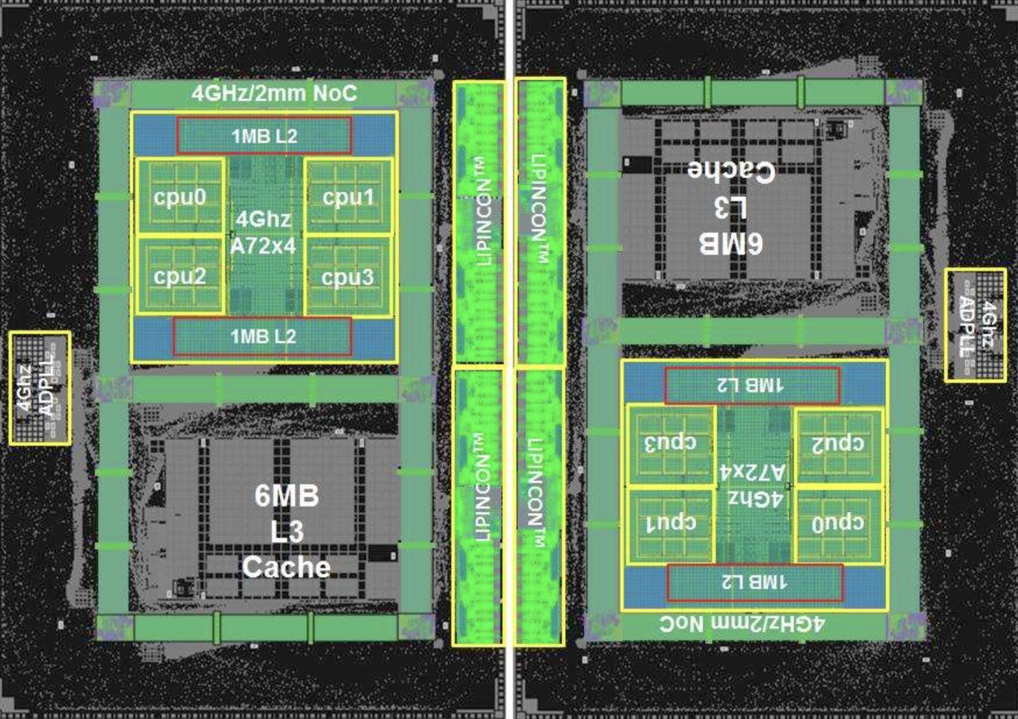TSMC 7nm chiplet