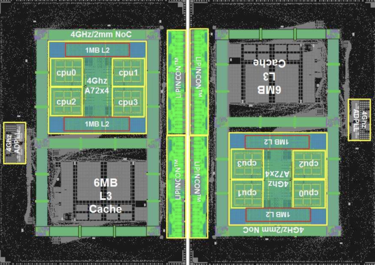 TSMC 7nm chiplet