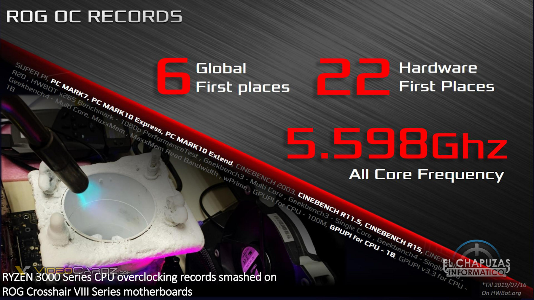 Motherboard Benchmark 2019