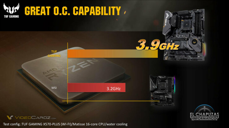 0005-asus-x570-fighting-guide