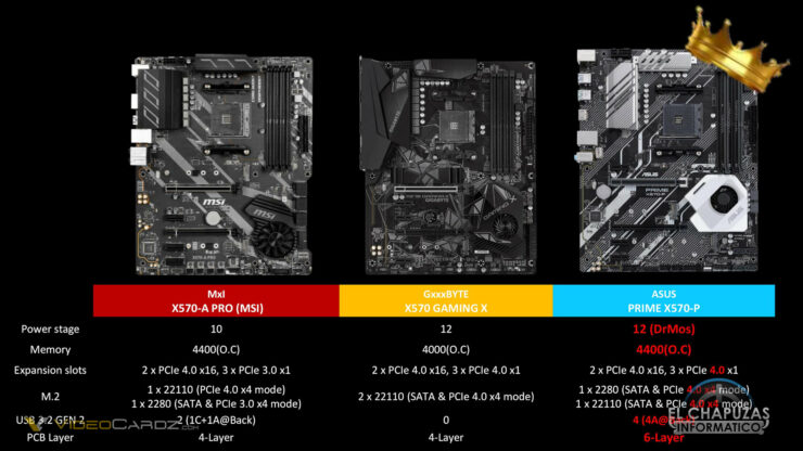 0006-asus-x570-fighting-guide