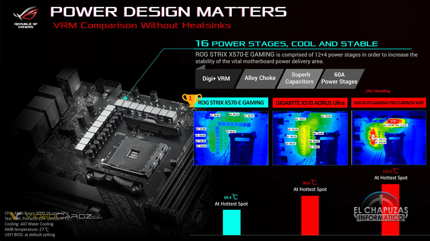 0011-asus-x570-rog-strix-fighting-guide