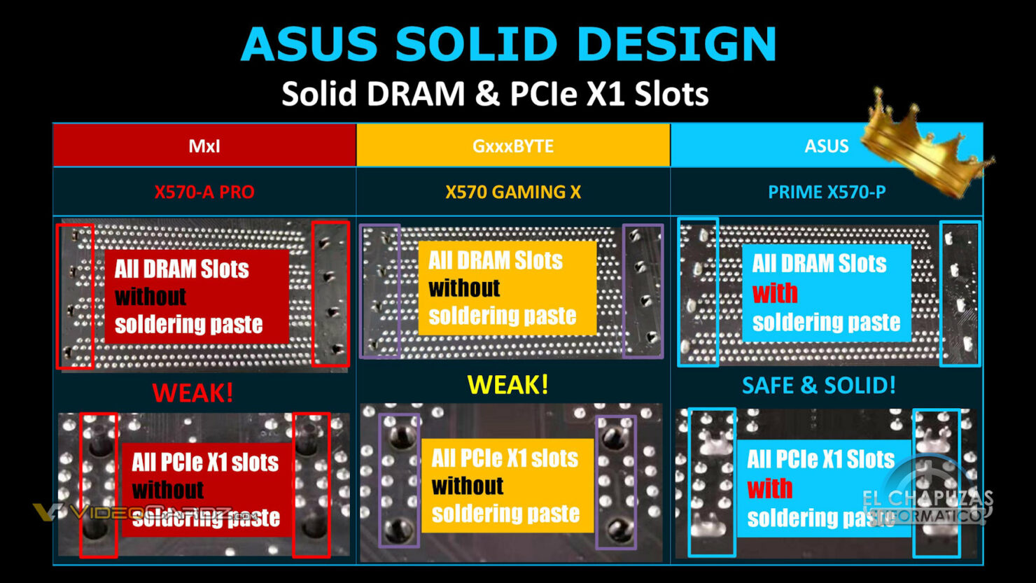 0012-asus-x570-fighting-guide
