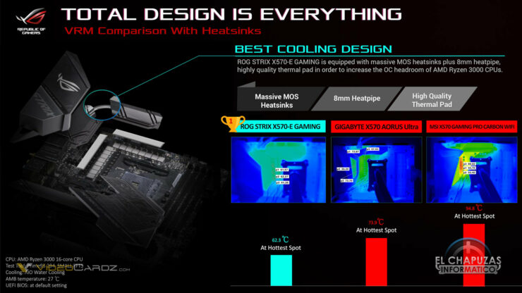 0012-asus-x570-rog-strix-fighting-guide