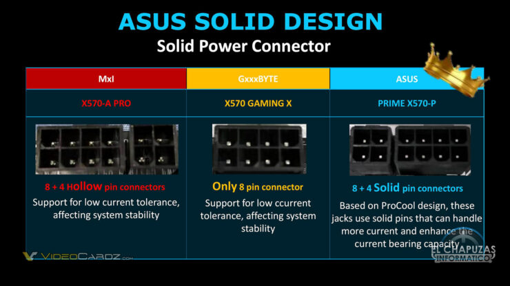 0013-asus-x570-fighting-guide