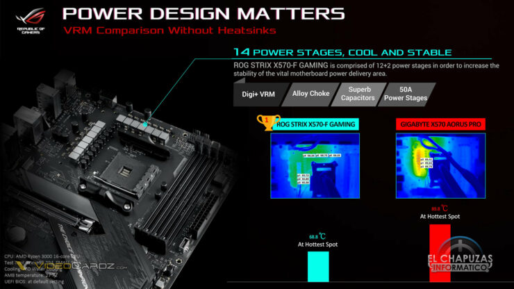 0013-asus-x570-rog-strix-fighting-guide