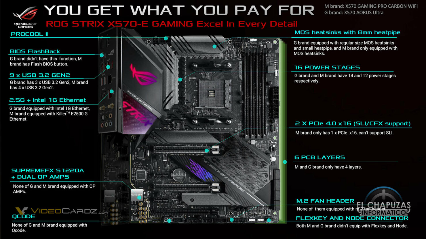 0016-asus-x570-rog-strix-fighting-guide