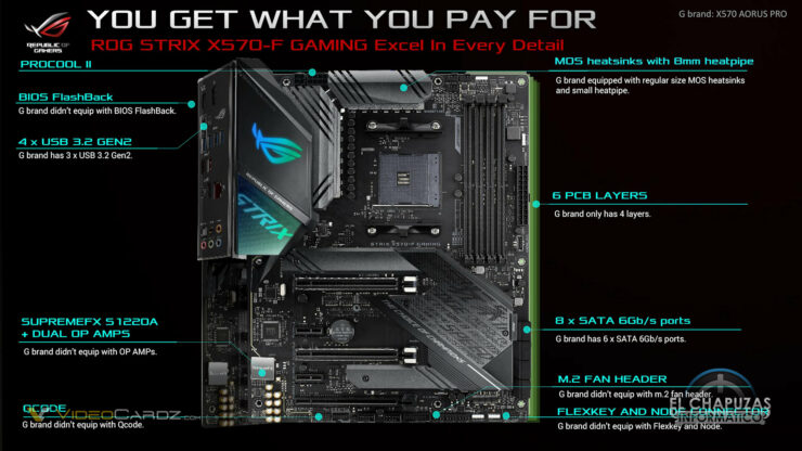 0017-asus-x570-rog-strix-fighting-guide