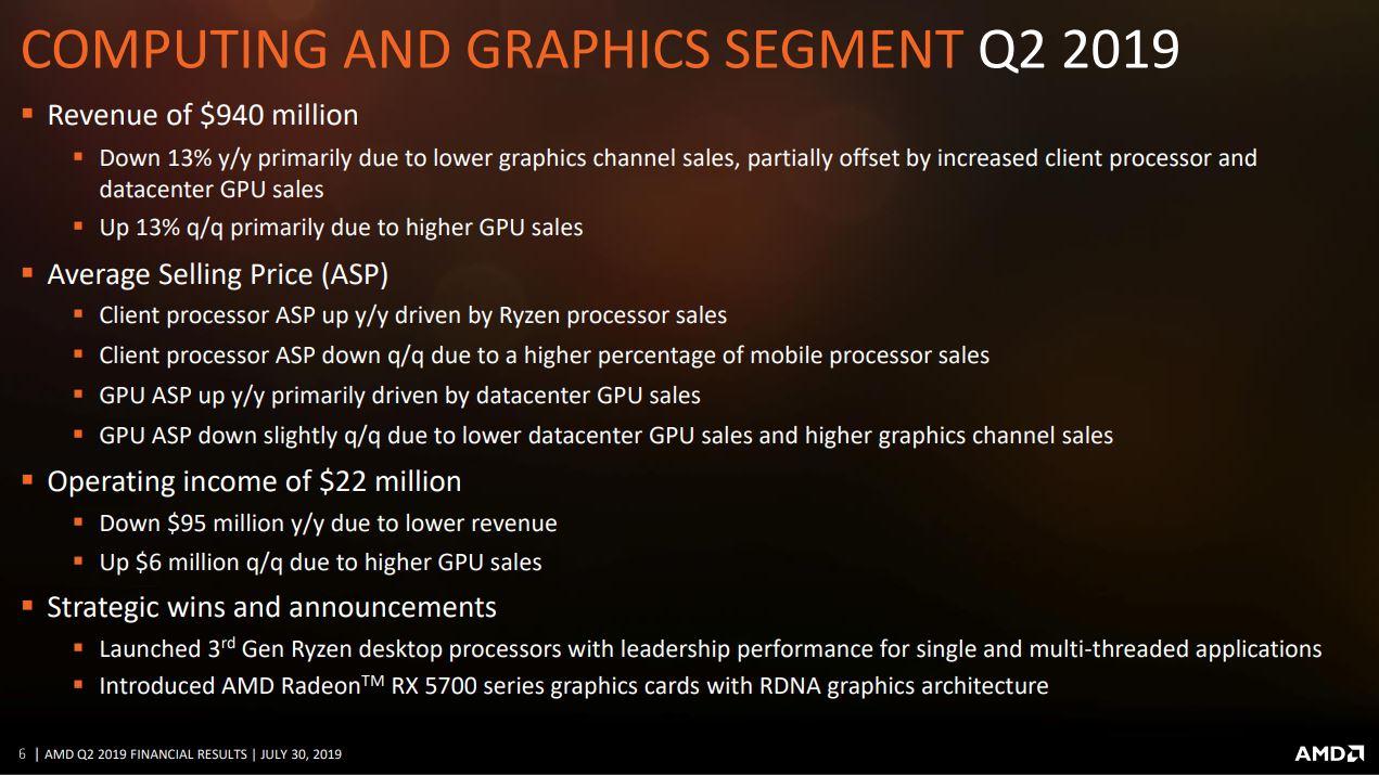 AMD Q2 19 CG