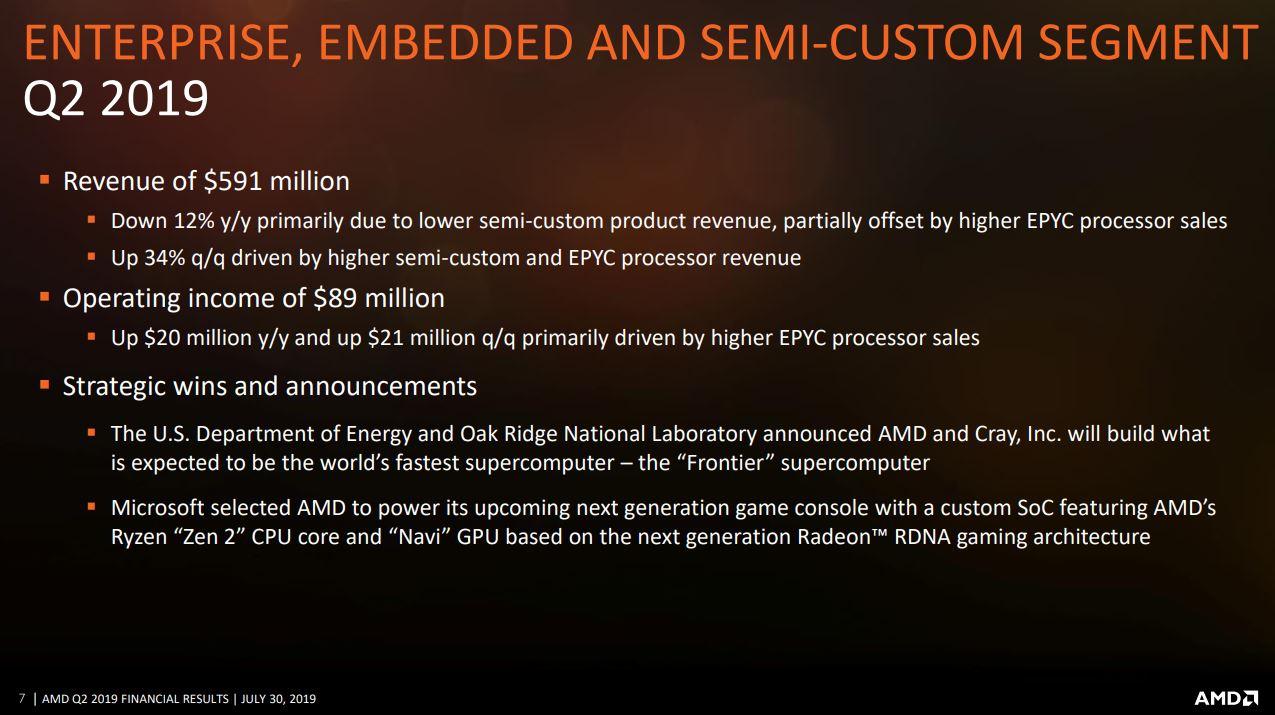 AMD Q2 19 EESC