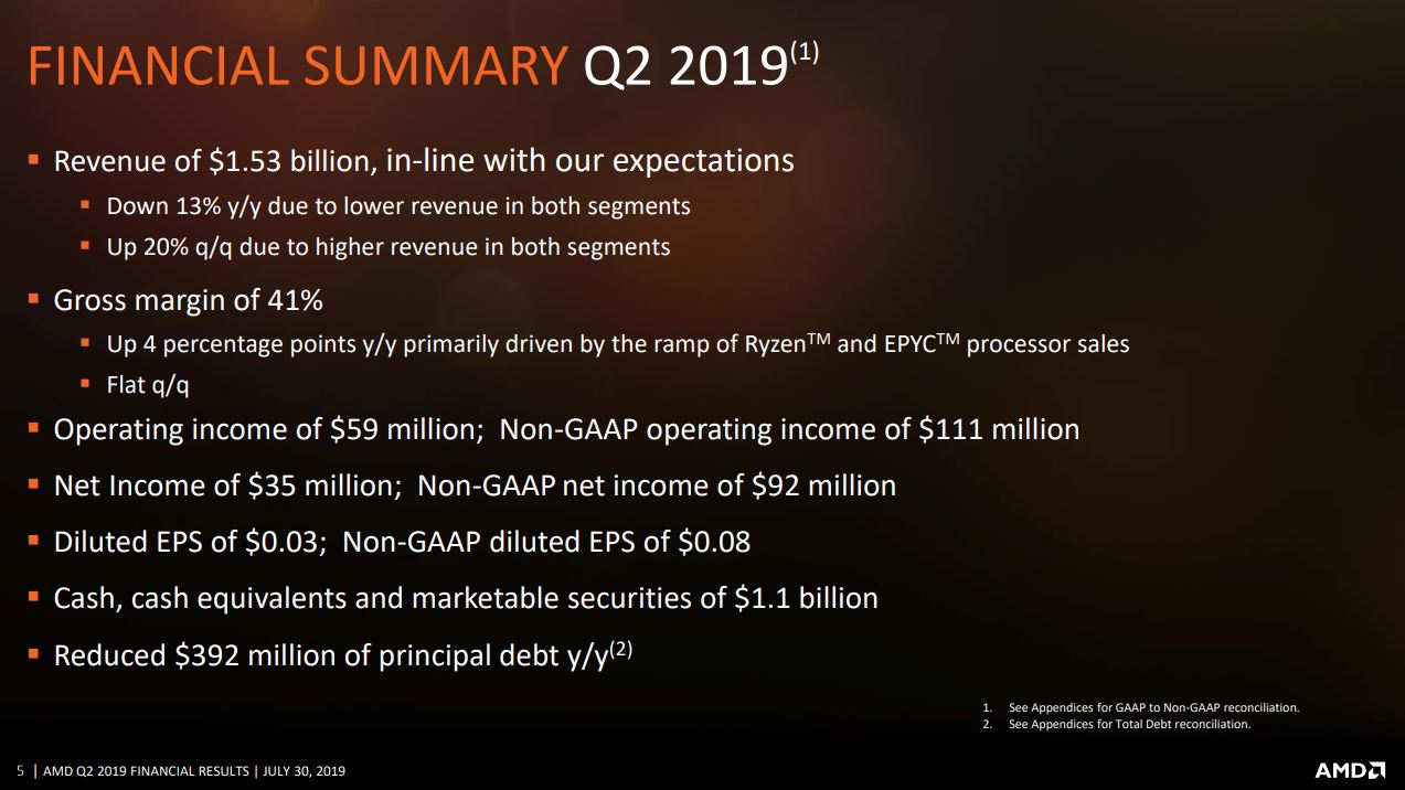 AMD Q2 19 Overall