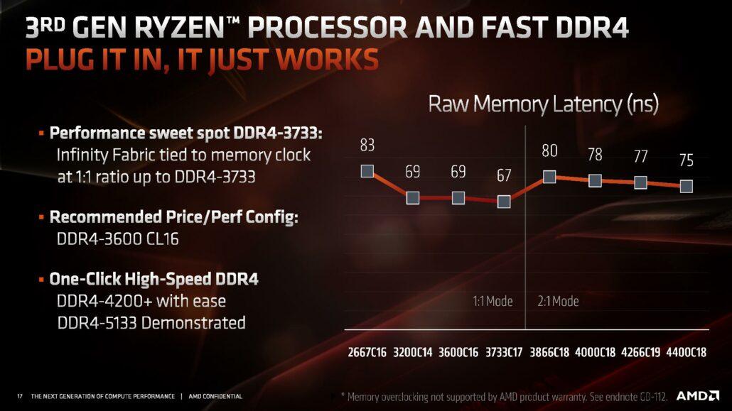 AMD launches 7 nm Ryzen 3000 CPUs and Radeon RX 5700 GPUs – NewsBeezer