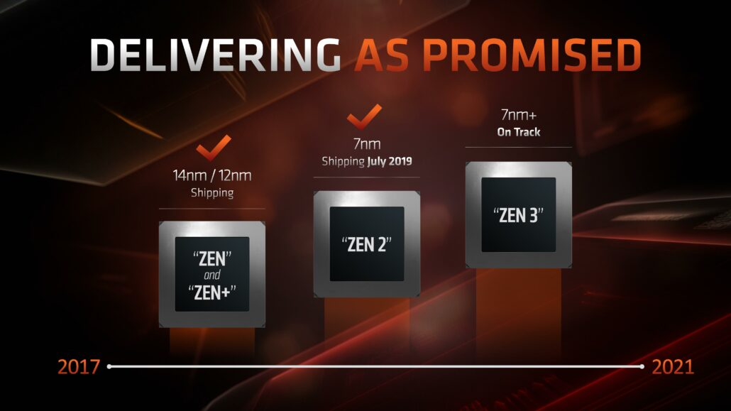 AMD launches 7 nm Ryzen 3000 CPUs and Radeon RX 5700 GPUs