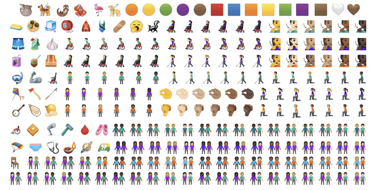 With The Launch Of Android Q We Will Also Get 65 New Emojis