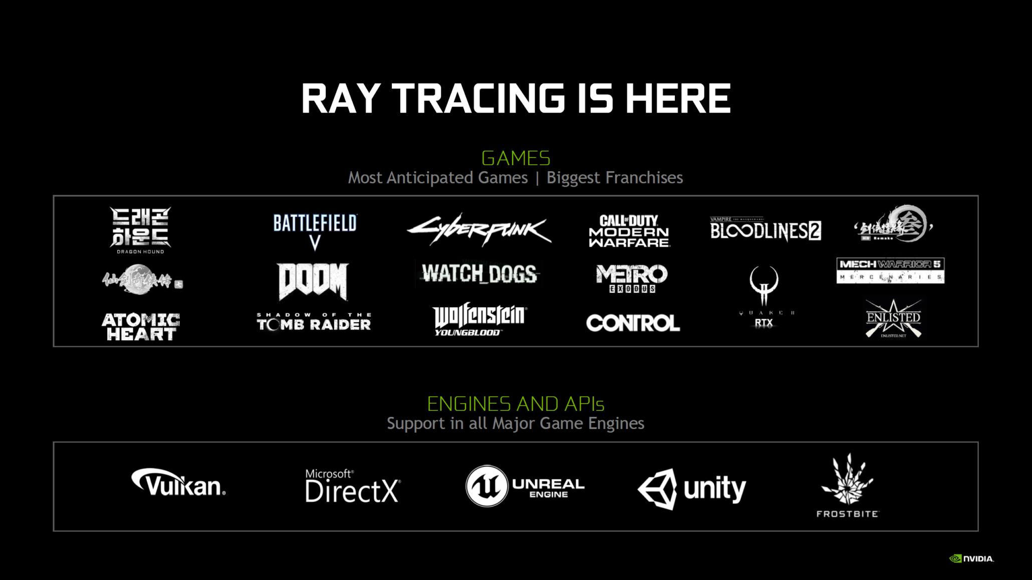 Nvidia New Gpu 2020.Nvidia Ceo Calls Buying A Non Ray Tracing Gpus In 2019 Crazy