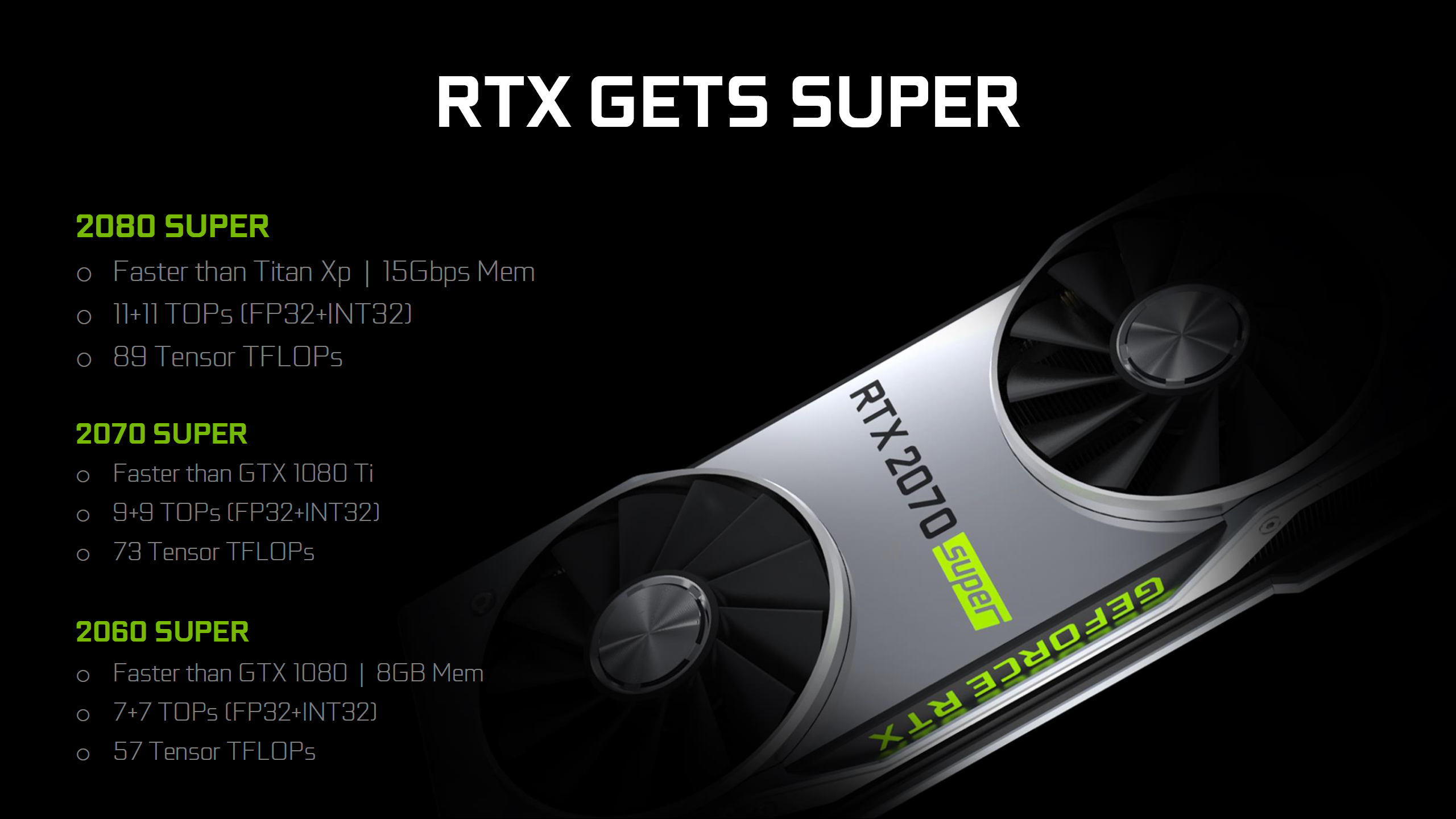 MSI GeForce RTX 2080 SUPER Gaming X Trio Graphics Card Review