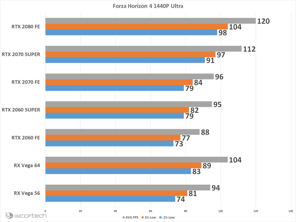 super-fh4-1440p