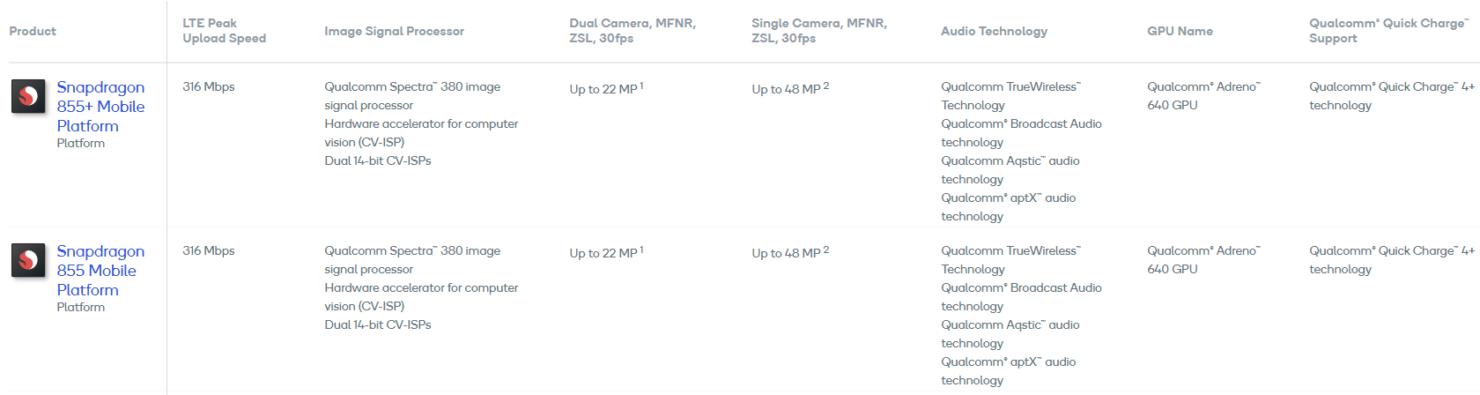 Snapdragon 855 vs Snapdragon 855 Plus specifications comparison