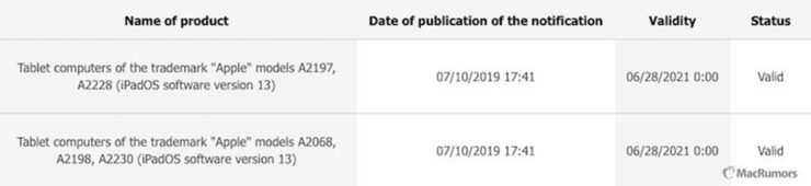 New iPad models running iPadOS registered on EEC