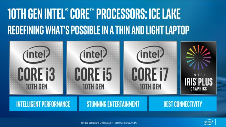 10th-gen-intel-core-processors_ice-lake-launch_under-embargo-until-aug-1-at-600am-pst111-page-005