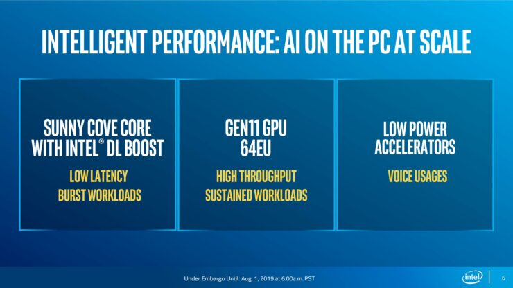 10th-gen-intel-core-processors_ice-lake-launch_under-embargo-until-aug-1-at-600am-pst111-page-006