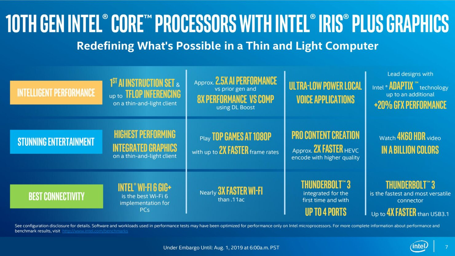 10th-gen-intel-core-processors_ice-lake-launch_under-embargo-until-aug-1-at-600am-pst111-page-007