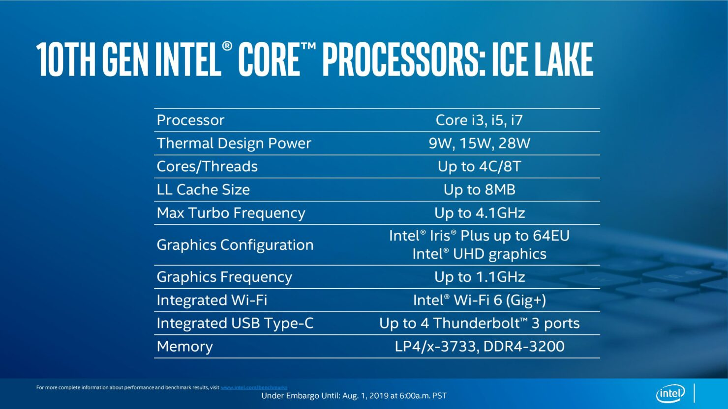 10th-gen-intel-core-processors_ice-lake-launch_under-embargo-until-aug-1-at-600am-pst111-page-008