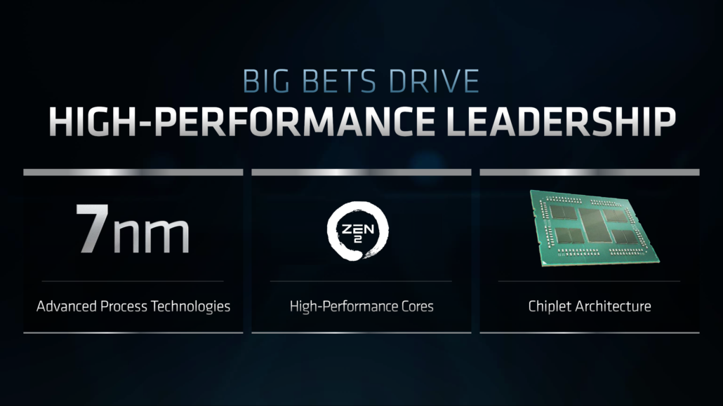 AMD 3rd Gen Ryzen Threadripper 2