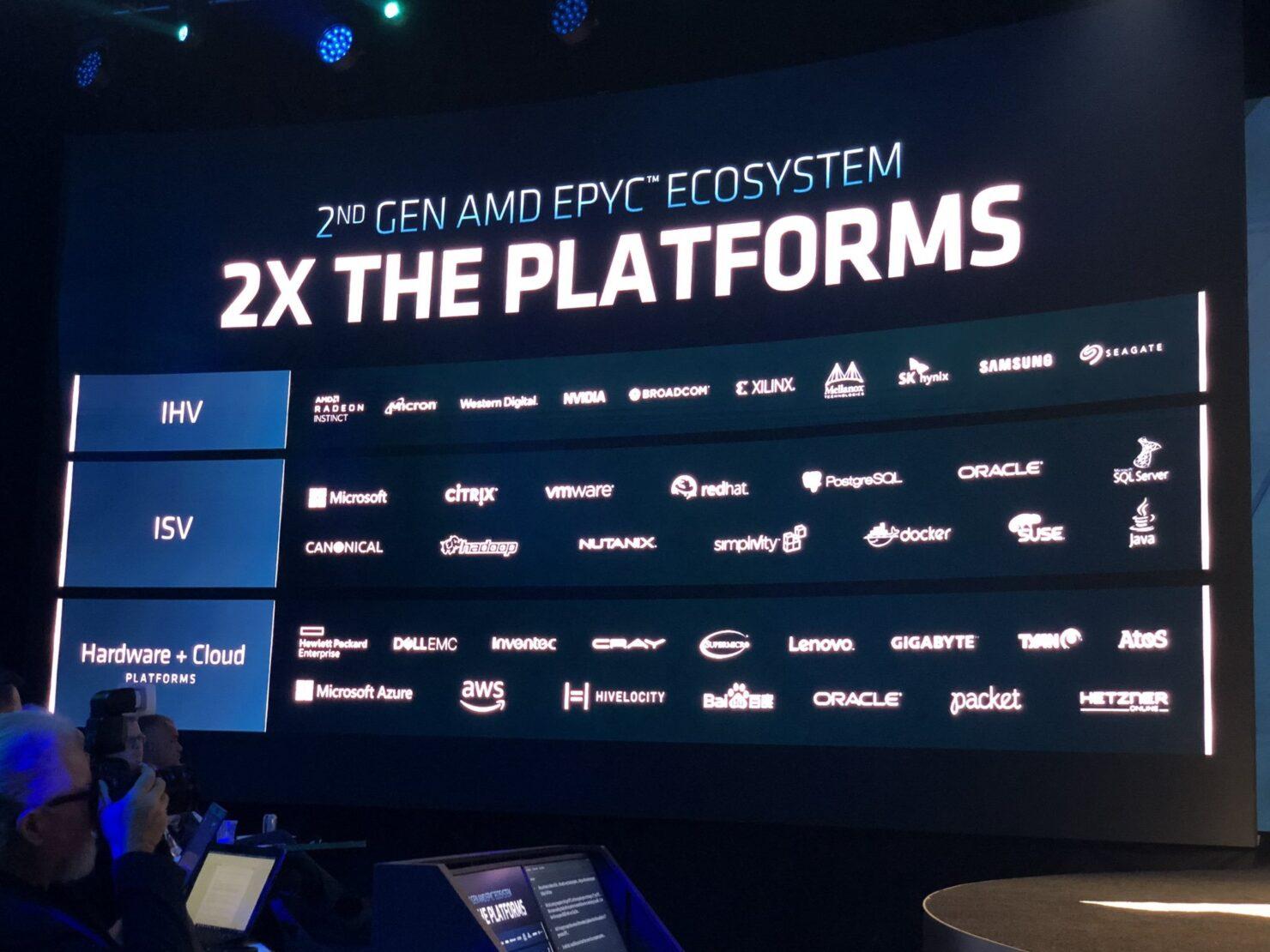 amd-epyc-rome-2nd-gen-platforms