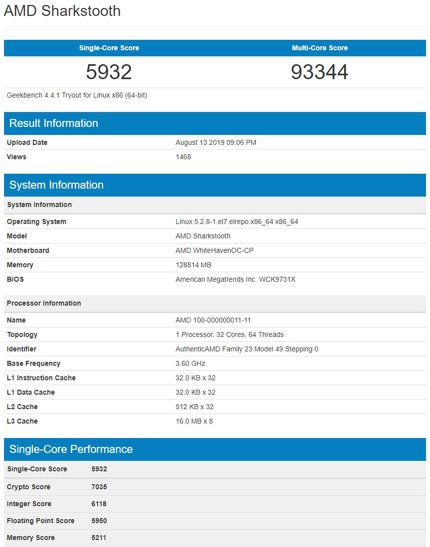 AMD Ryzen Threadripper 3000 3rd Gen Zen 2 Cores 1
