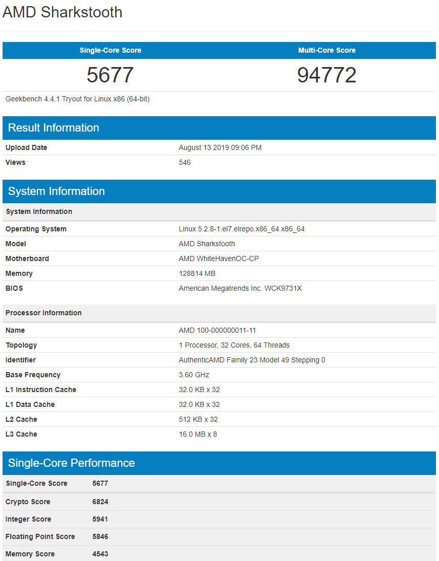 AMD Ryzen Threadripper 3000 3rd Gen Zen 2 Cores 2