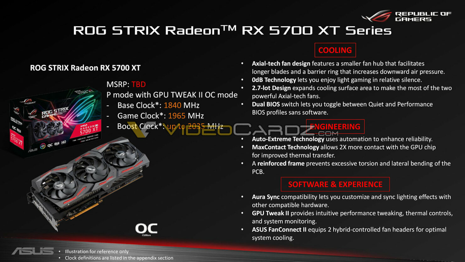 asus-rog-strix-rx-5700xt-review-kit-0002