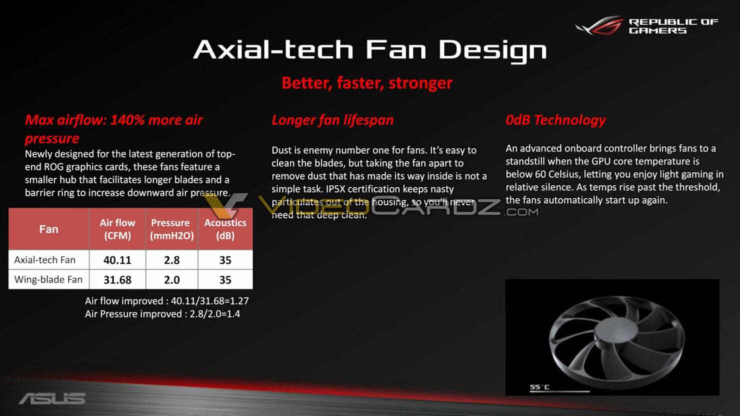 asus-rog-strix-rx-5700xt-review-kit-0007