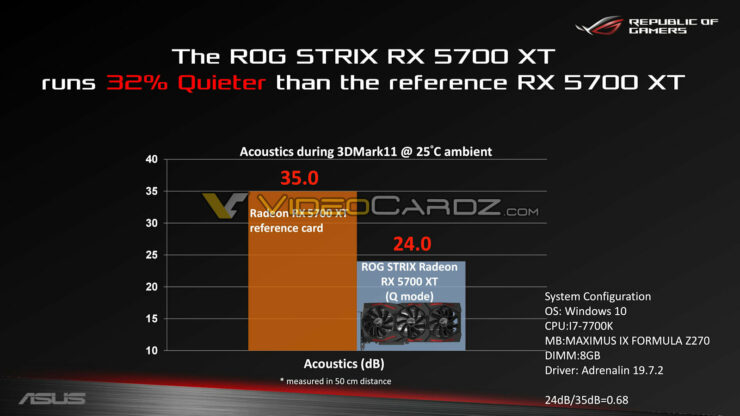 asus-rog-strix-rx-5700xt-review-kit-0011