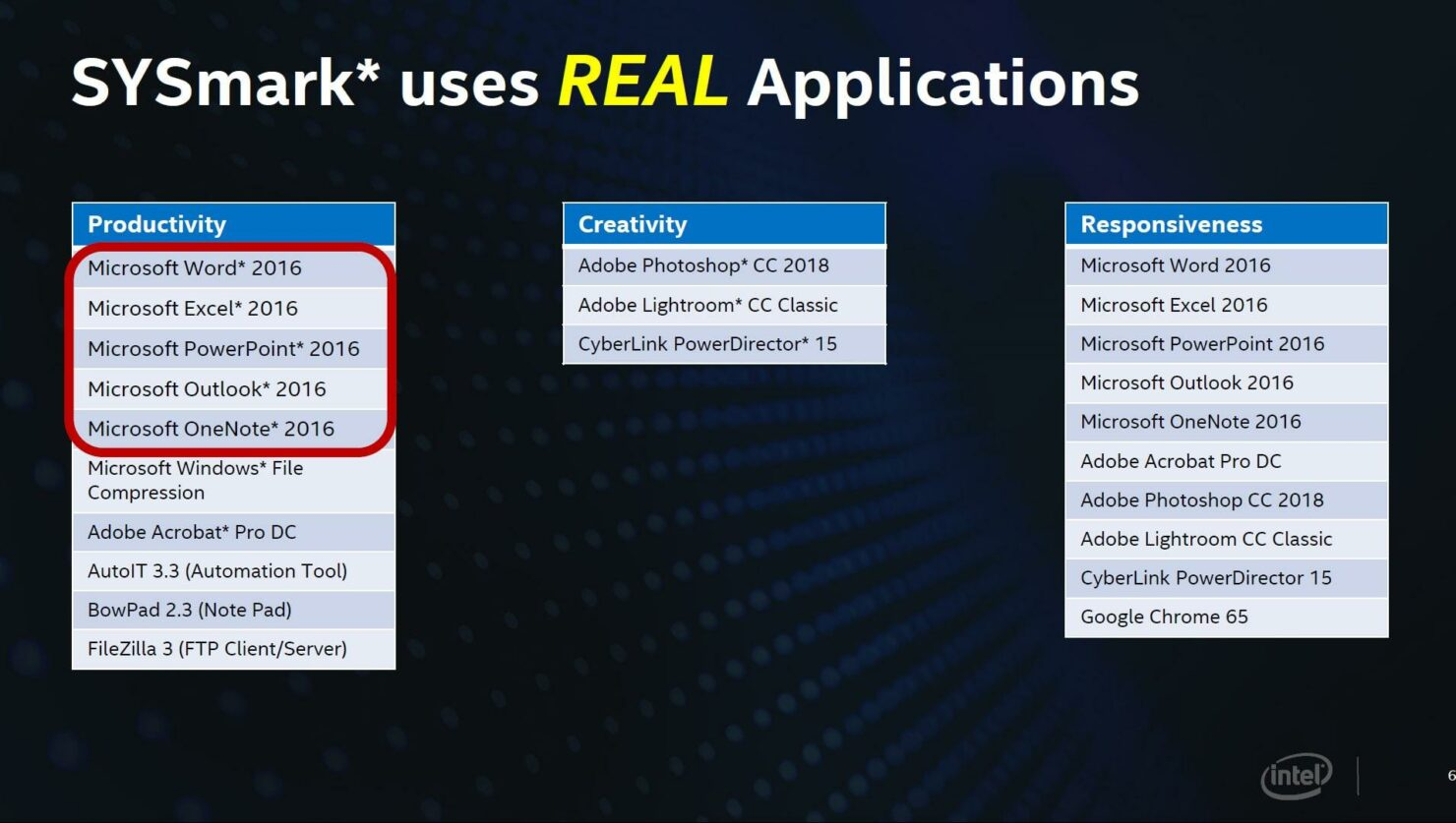 intel-real-usage-performance-tests_9th-gen-intel-core-vs-amd-ryzen-3000-cpus_3
