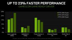 NVIDIA gamescom 2017 Game Ready driver