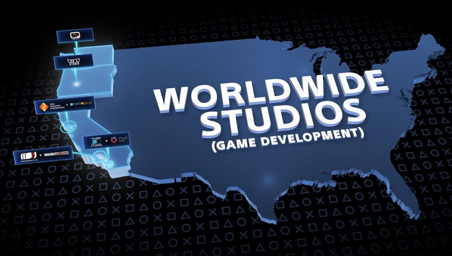 Sony Worldwide Studios