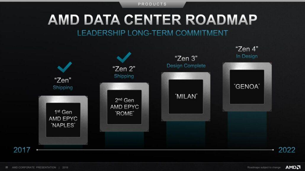 AMD Zen Roadmap Zen 3 Zen 4