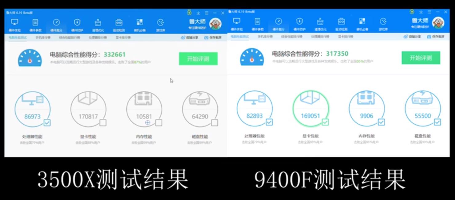 amd-ryzen-5-3500x-productivity-suite-benchmark