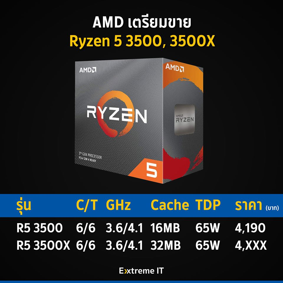 AMD Ryzen 5 3500X and Ryzen 5 3500 CPU Specs, Prices, Benchmarks Leak