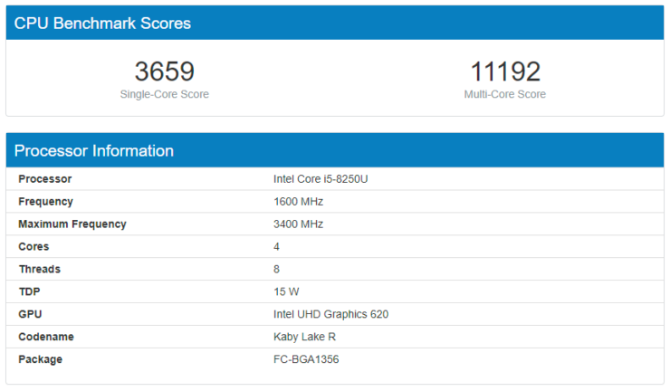 Snapdragon 8cx benchmark allegedly shows lower scores than a U-series Intel chip